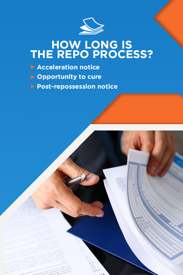 How long is the car repo process